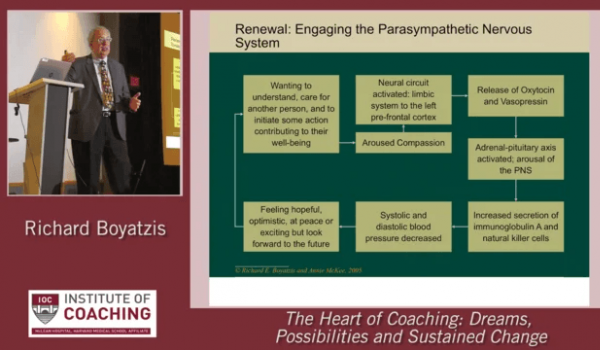 The Heart of Coaching: Dreams, Possibilities and Sustained Change